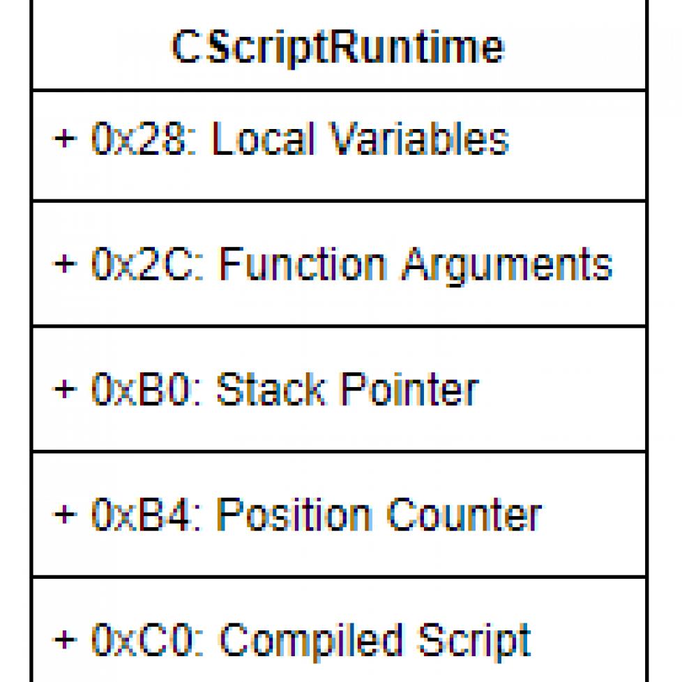 Delving deep into VBScript