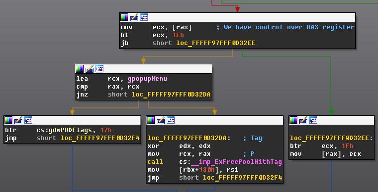 New zero-day vulnerability CVE-2019-0859 in win32k.sys